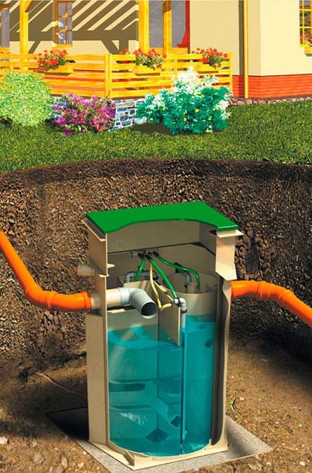Как мы устанавливаем очистные станции в Чеховском районе